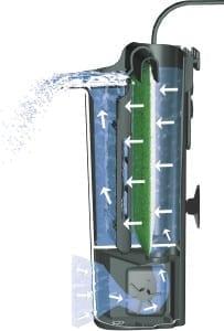 Der Tetra EasyCrystal ist ein kompakter Innenfilter für kleine bis mittelgroße Aquarien. Die Filtermedien sind speziell auf das Filtergehäuse abgestimmt. So ist auf engstem Raum eine mechanische Filterung durch Fließ, eine biologische Filterung durch Schwämme sowie eine chemische Filterung durch Aktivkohle möglich.
